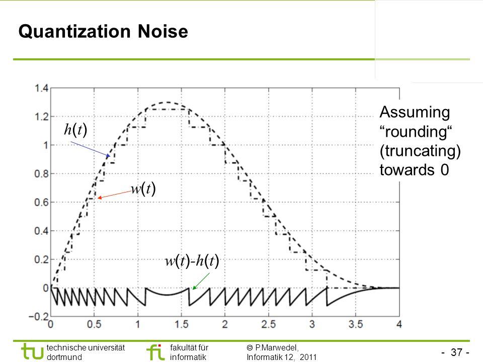 Quantization Noise Assuming rounding (truncating) towards 0 h(t)