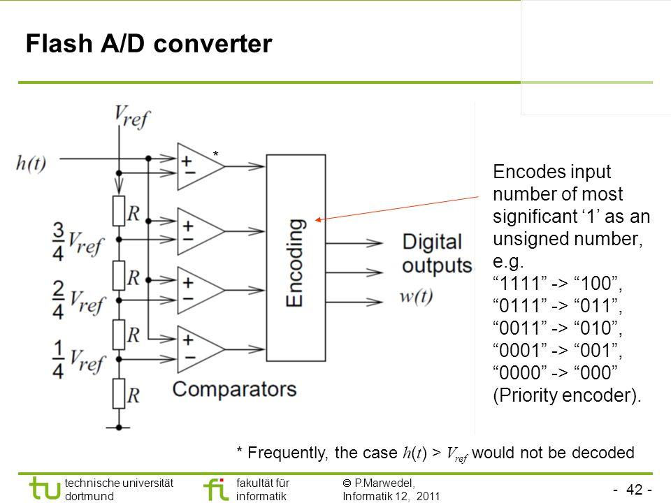 Flash A/D converter *