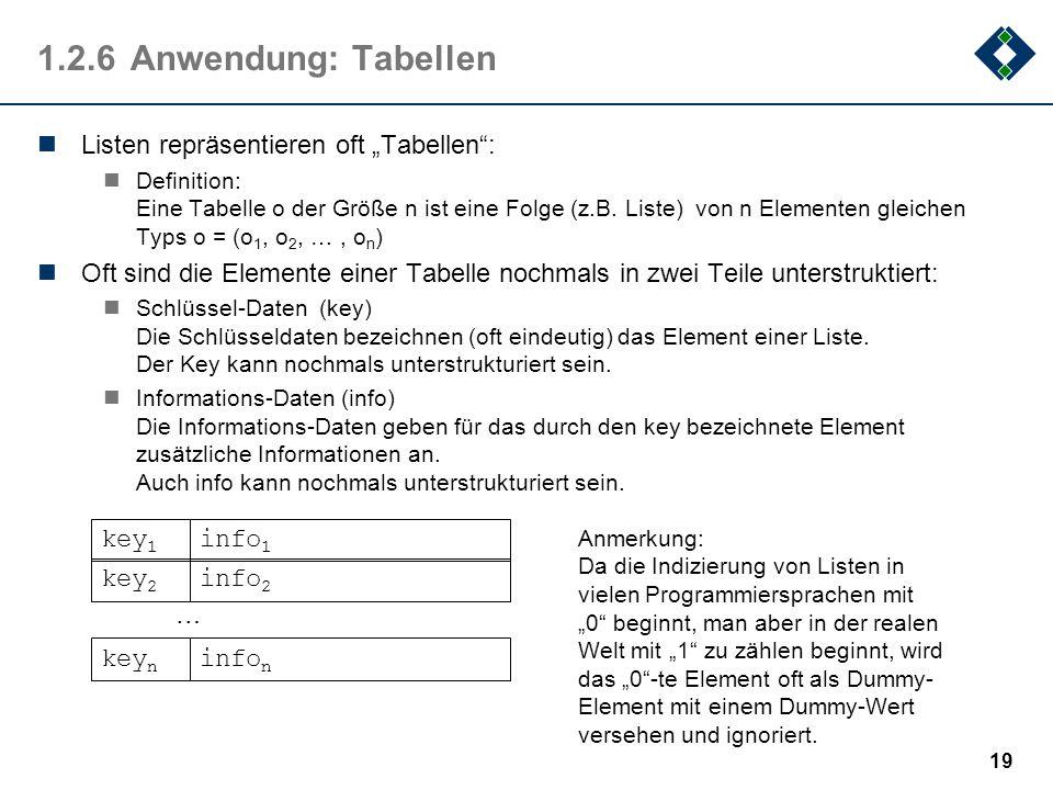 """1.2.6 Anwendung: Tabellen Listen repräsentieren oft """"Tabellen :"""