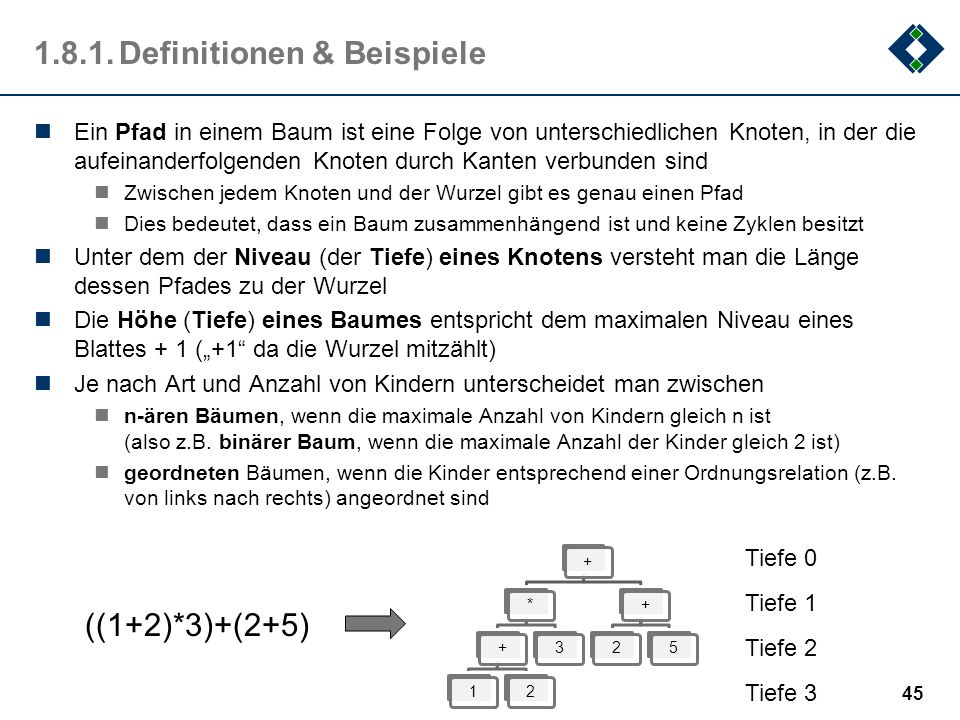 1.8.1. Definitionen & Beispiele