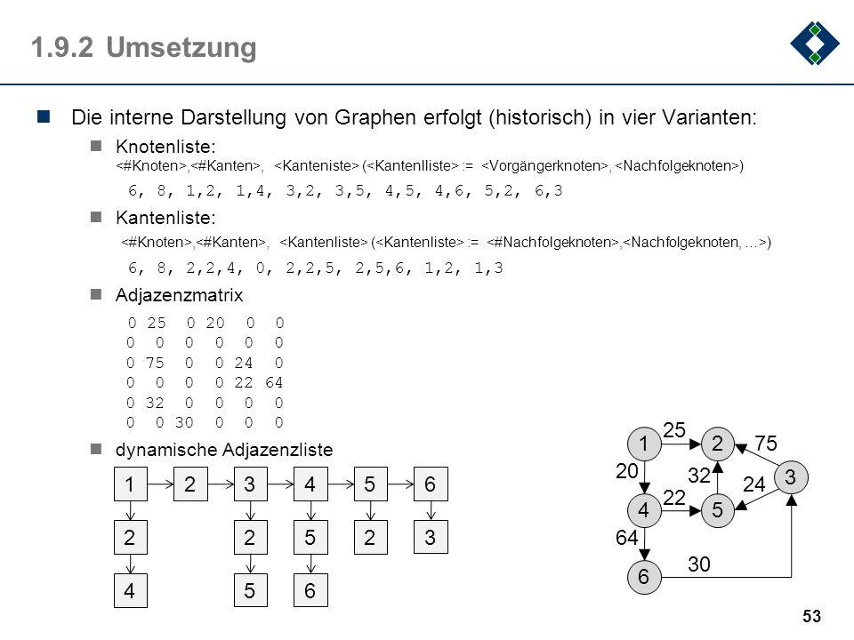 1.9.2 Umsetzung Die interne Darstellung von Graphen erfolgt (historisch) in vier Varianten: