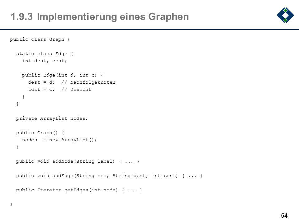 1.9.3 Implementierung eines Graphen