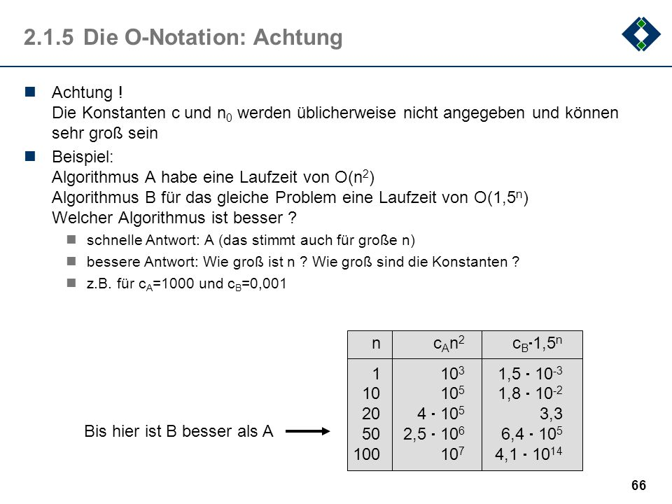 2.1.5 Die O-Notation: Achtung