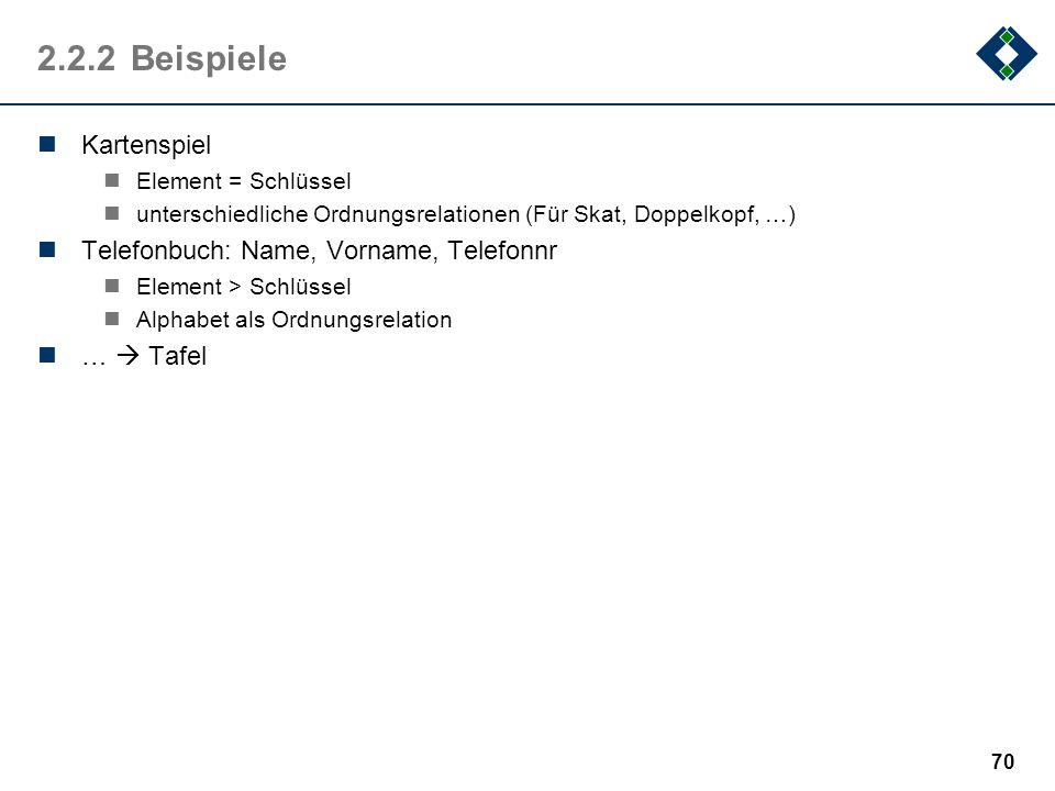 2.2.2 Beispiele Kartenspiel Telefonbuch: Name, Vorname, Telefonnr