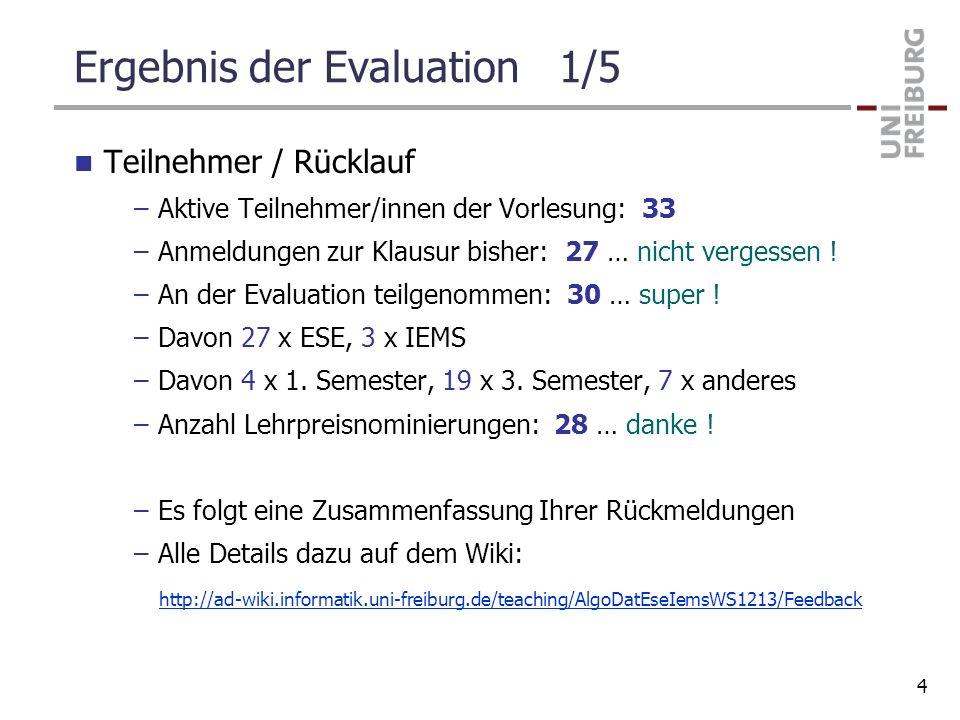Ergebnis der Evaluation 1/5