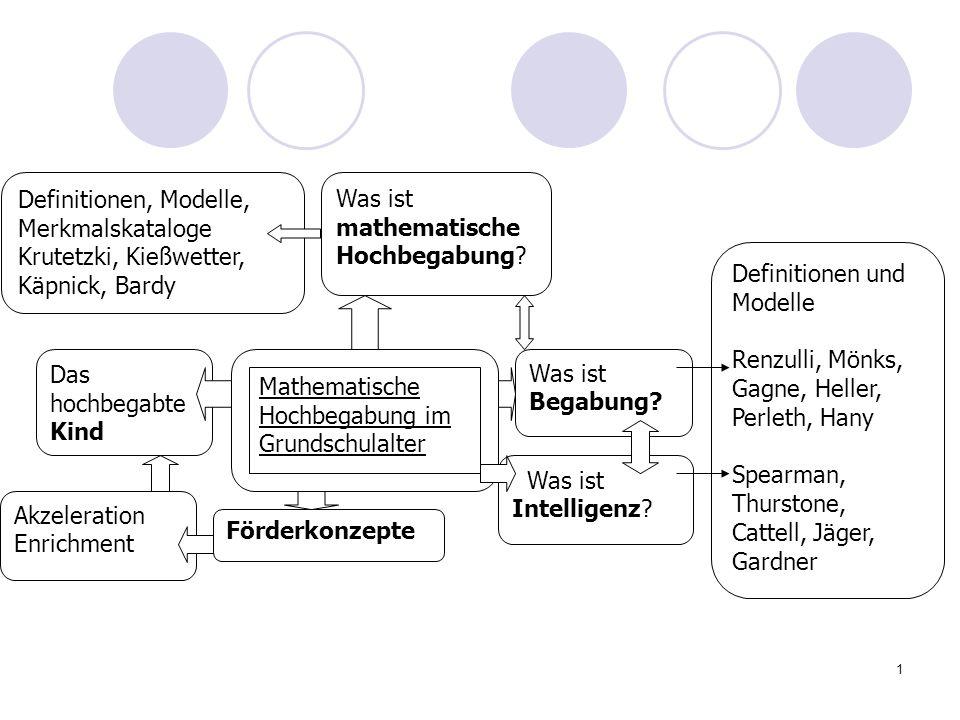 Mathematische Hochbegabung im Grundschulalter
