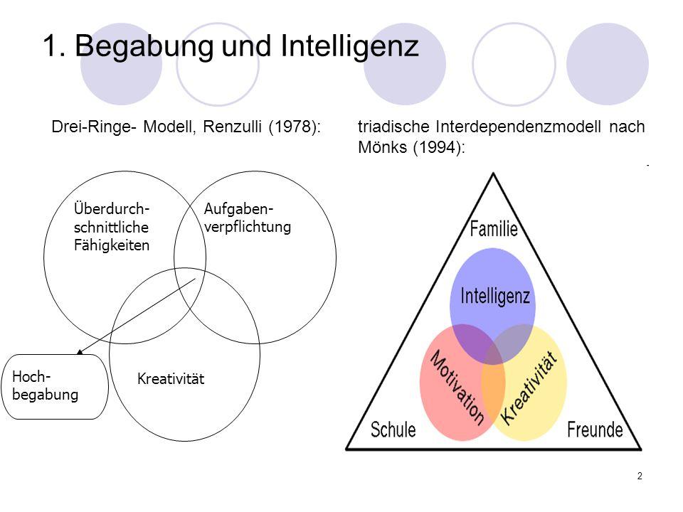 1. Begabung und Intelligenz