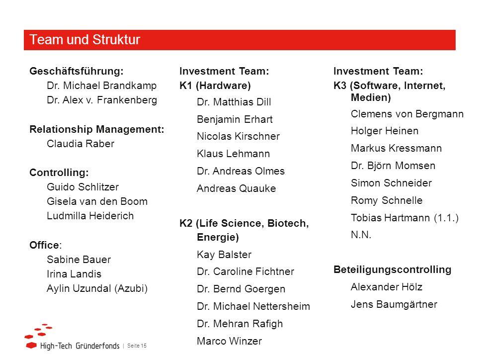 Team und Struktur Geschäftsführung: Dr. Michael Brandkamp