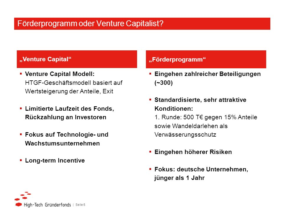 Förderprogramm oder Venture Capitalist