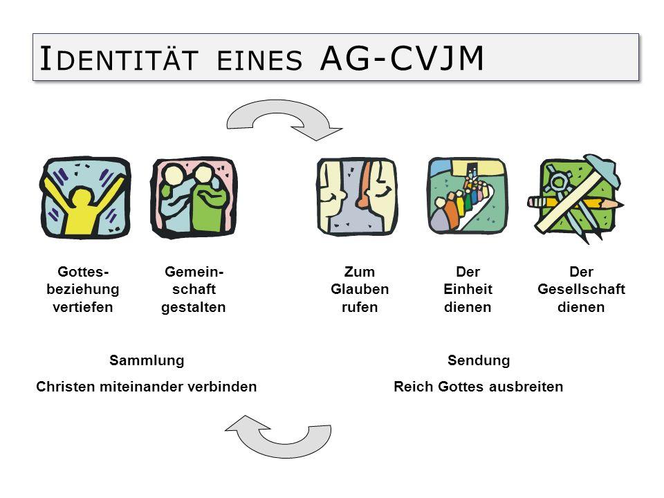 Identität eines AG-CVJM