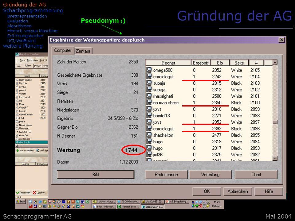Gründung der AG Pseudonym :) Schachprogrammier AG Mai 2004