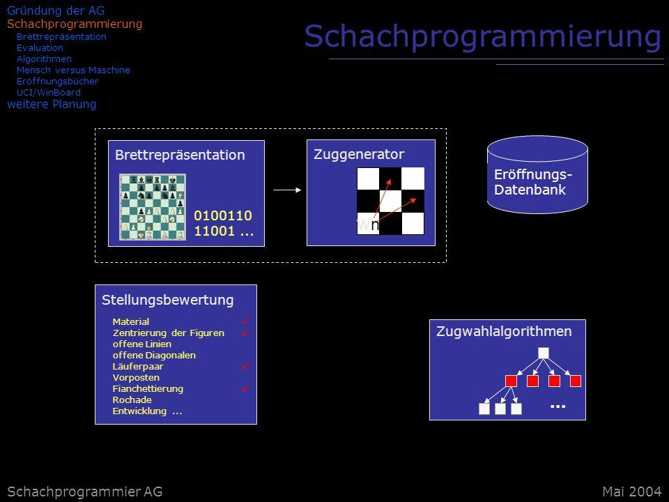 Schachprogrammierung
