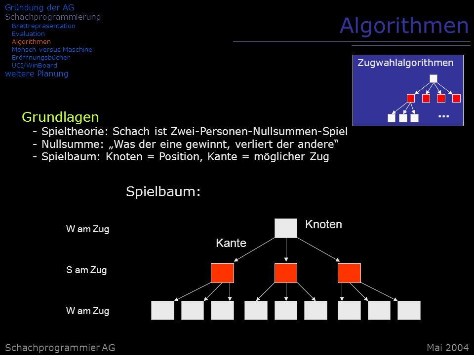 Algorithmen Grundlagen Spielbaum: Knoten Kante ...