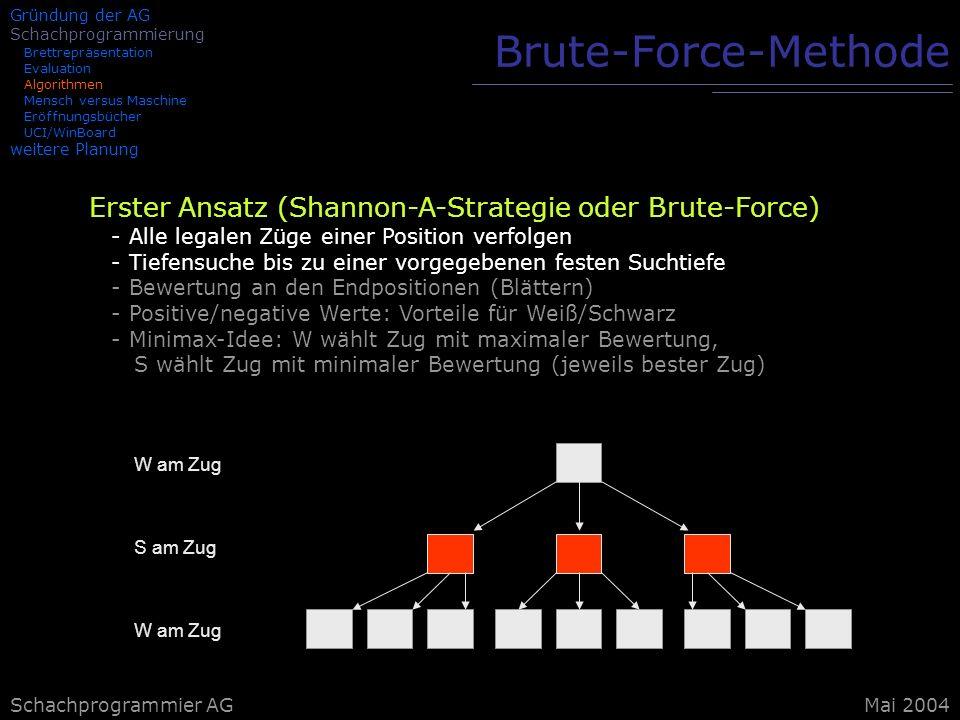 Gründung der AG Schachprogrammierung. Brettrepräsentation. Evaluation. Algorithmen. Mensch versus Maschine.