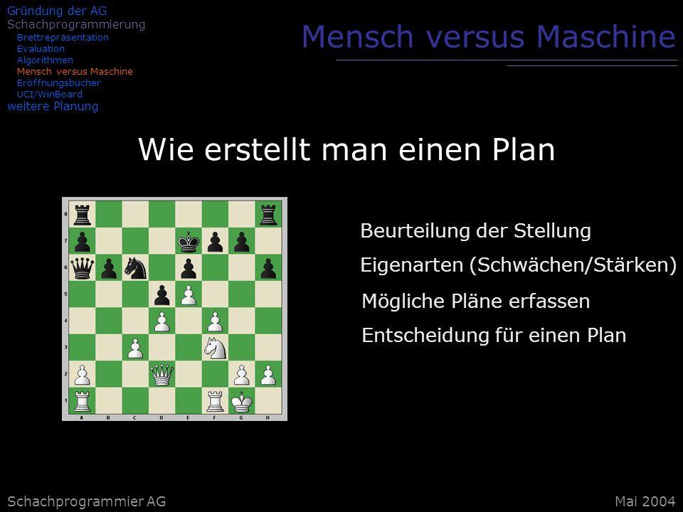 Wie erstellt man einen Plan