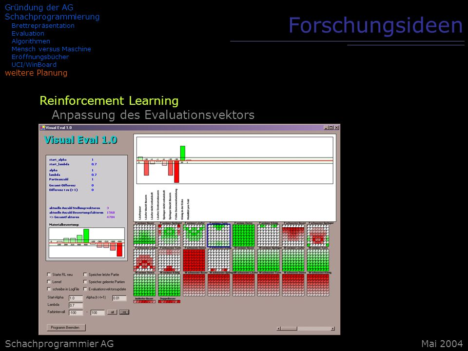 Forschungsideen Reinforcement Learning