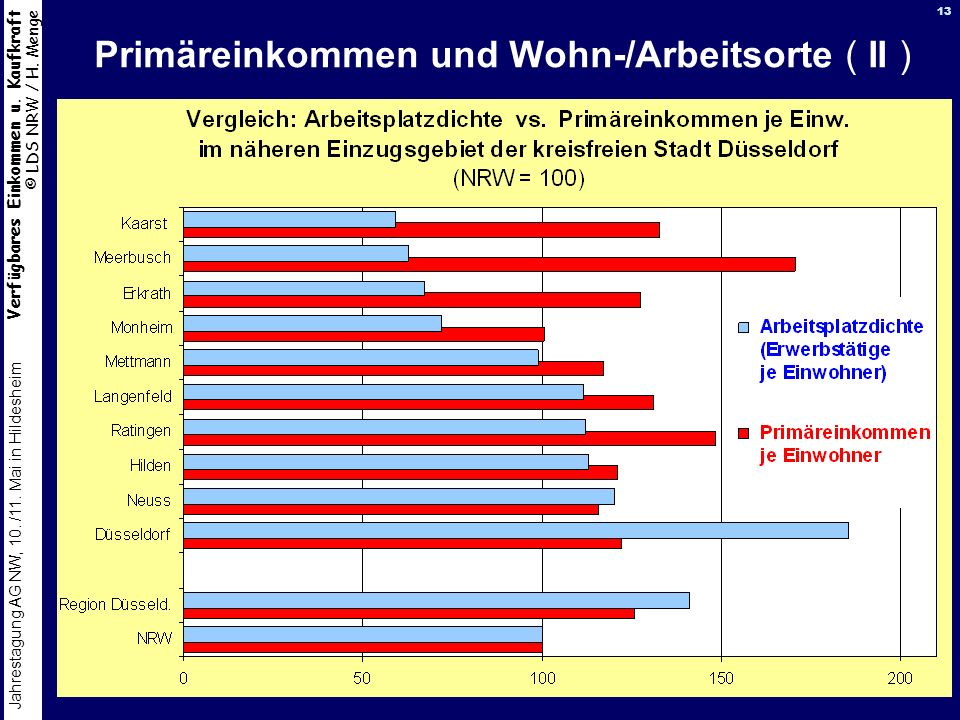 Primäreinkommen und Wohn-/Arbeitsorte ( II )