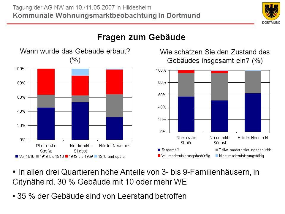 Fragen zum Gebäude Wann wurde das Gebäude erbaut (%) Wie schätzen Sie den Zustand des Gebäudes insgesamt ein (%)