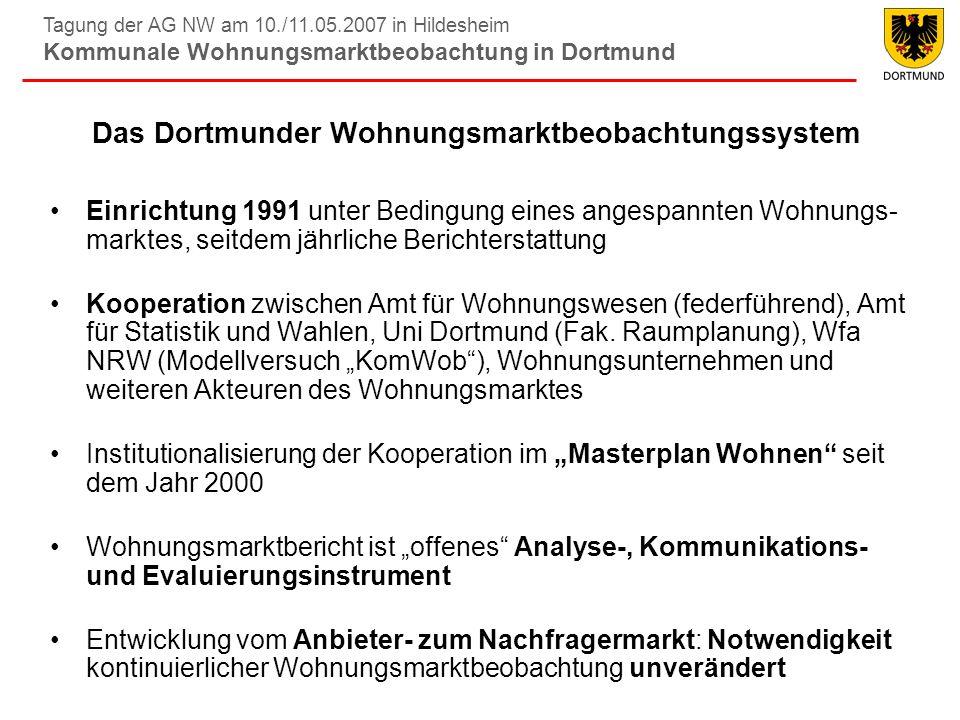 Das Dortmunder Wohnungsmarktbeobachtungssystem