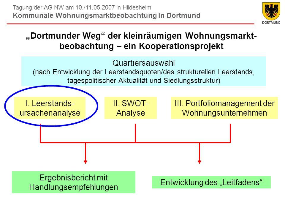 """""""Dortmunder Weg der kleinräumigen Wohnungsmarkt-beobachtung – ein Kooperationsprojekt"""