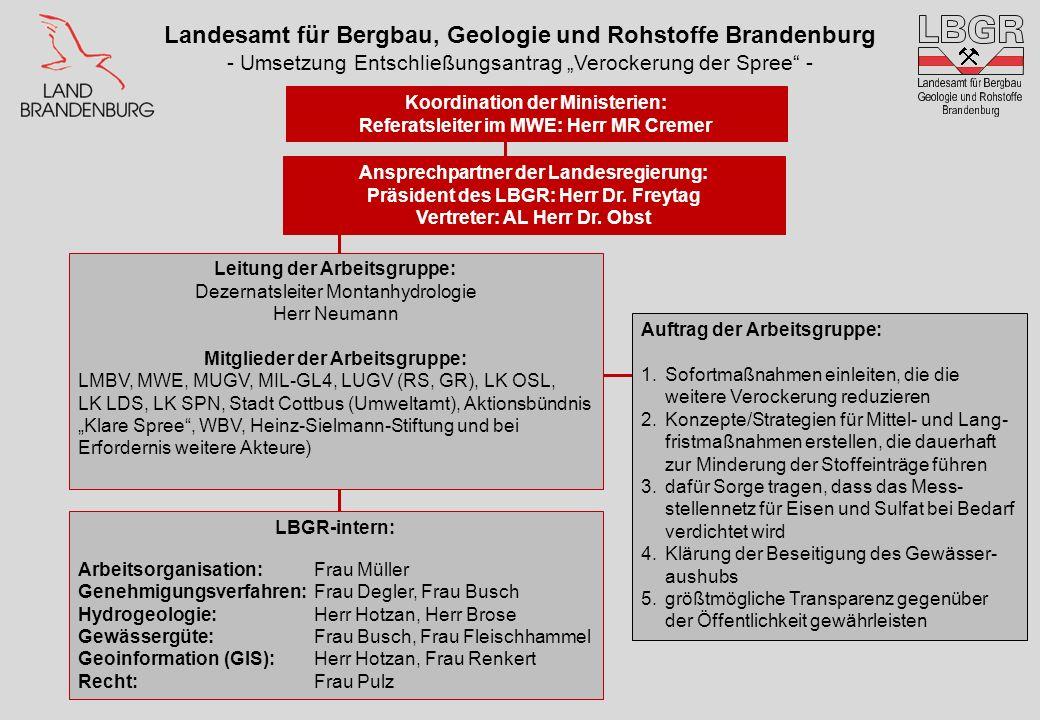 Landesamt für Bergbau, Geologie und Rohstoffe Brandenburg