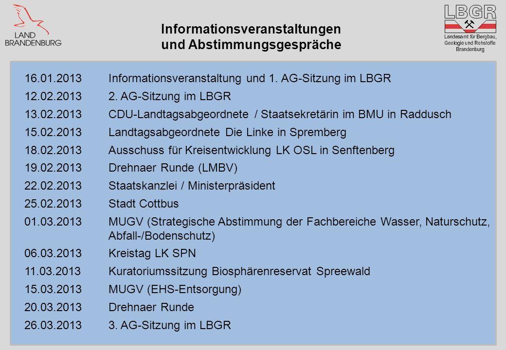 Informationsveranstaltungen und Abstimmungsgespräche