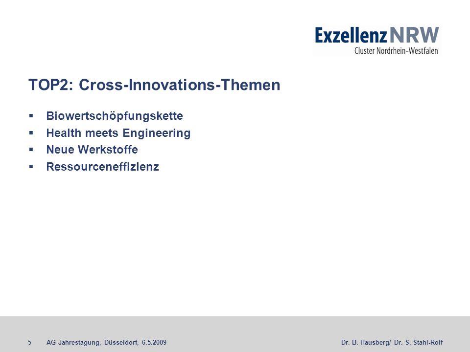 TOP2: Cross-Innovations-Themen
