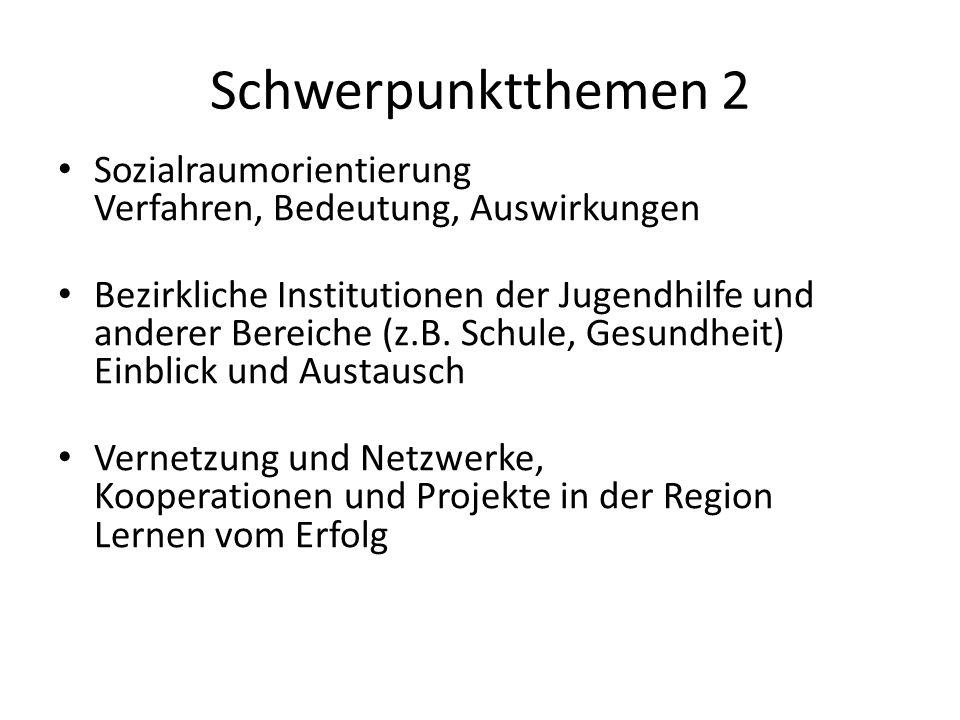 Schwerpunktthemen 2 Sozialraumorientierung Verfahren, Bedeutung, Auswirkungen.