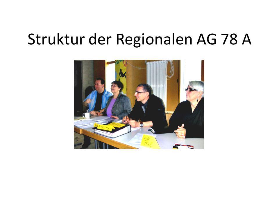 Struktur der Regionalen AG 78 A