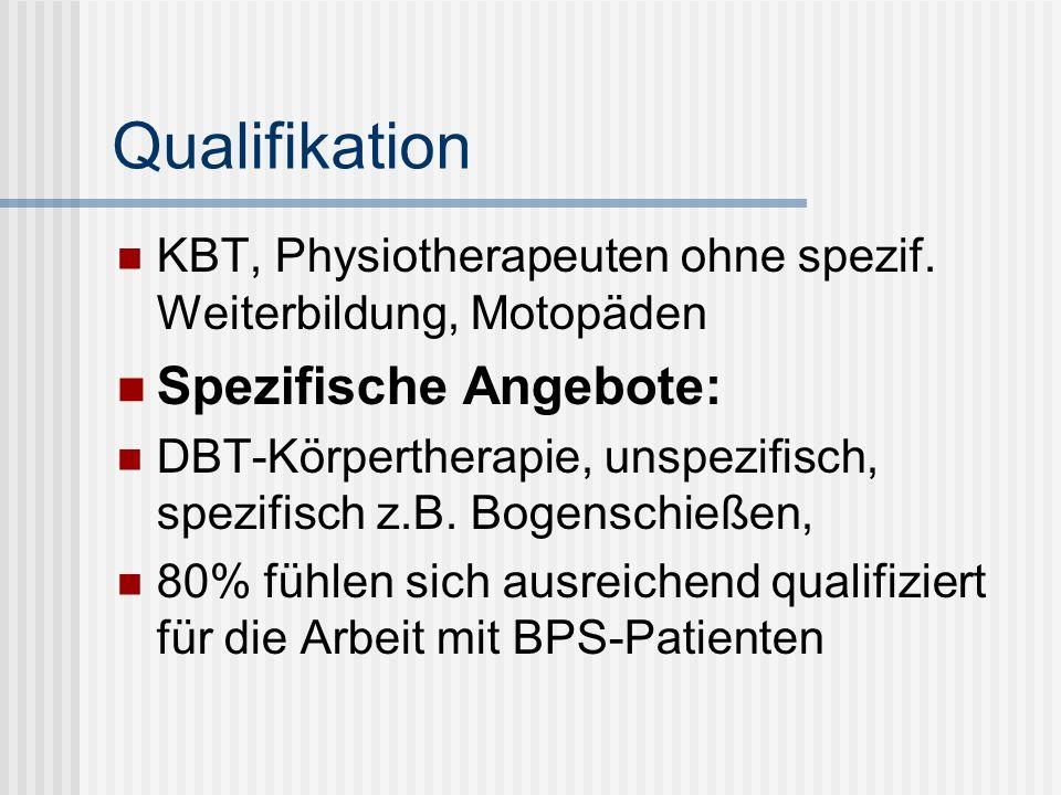 Qualifikation Spezifische Angebote: