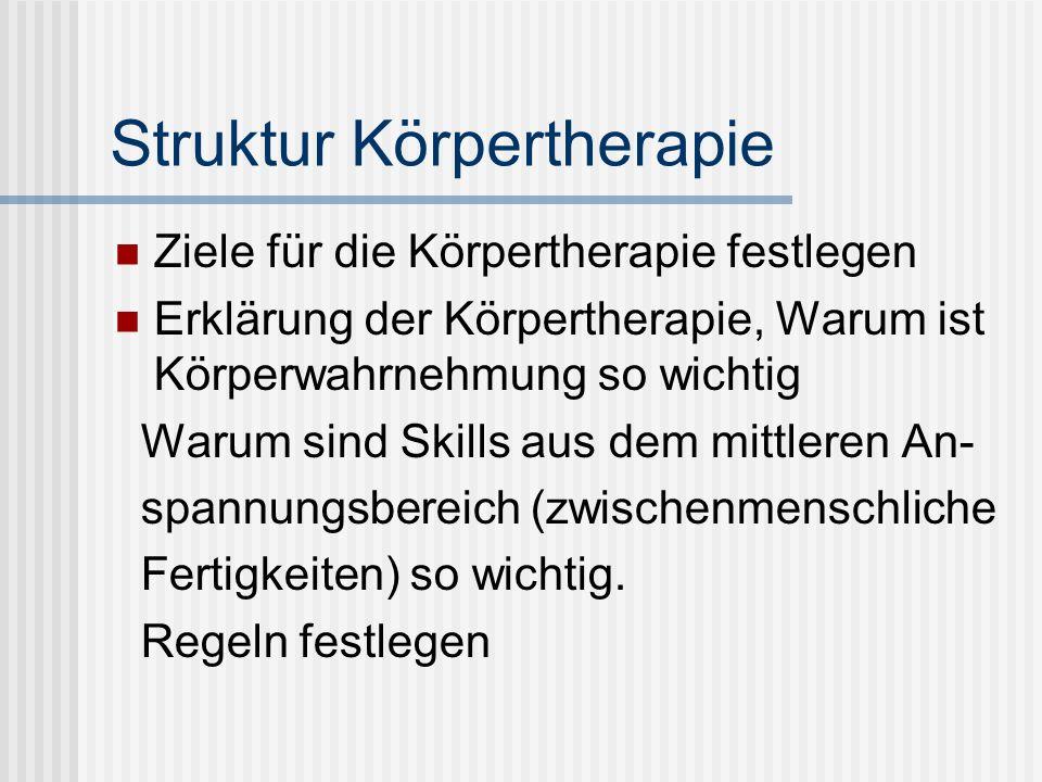 Struktur Körpertherapie