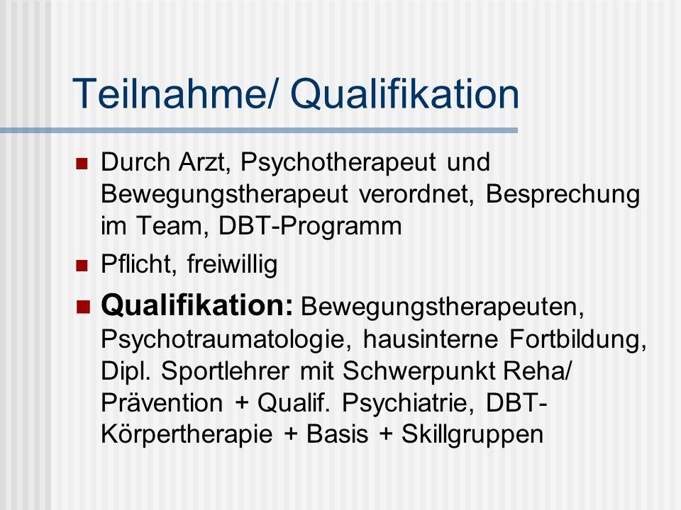 Teilnahme/ Qualifikation