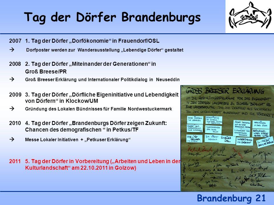 Tag der Dörfer Brandenburgs