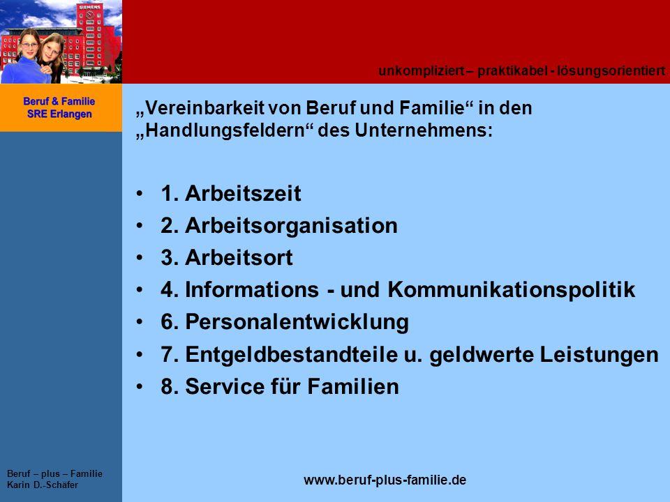 4. Informations - und Kommunikationspolitik 6. Personalentwicklung