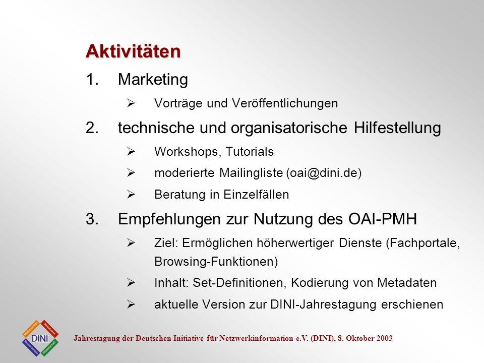 Aktivitäten Marketing technische und organisatorische Hilfestellung