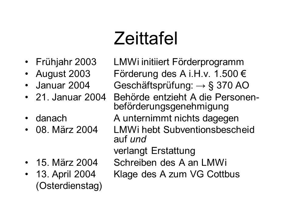 Zeittafel Frühjahr 2003 LMWi initiiert Förderprogramm