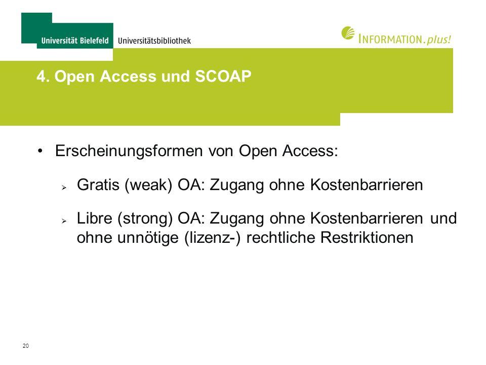 4. Open Access und SCOAP Erscheinungsformen von Open Access: Gratis (weak) OA: Zugang ohne Kostenbarrieren.