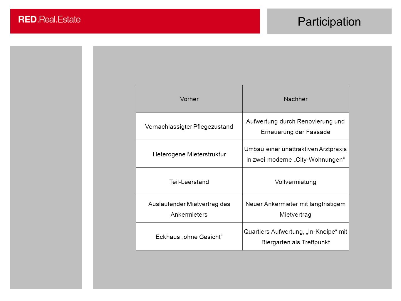 Participation Agenda Begrüßung und Vorstellung Wer wir sind - ppt ...