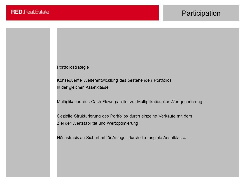 Participation Portfoliostrategie