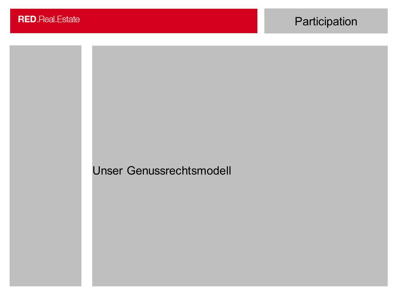 Participation Unser Genussrechtsmodell