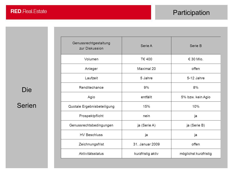 Participation Die Serien Genussrechtgestaltung zur Diskussion Serie A