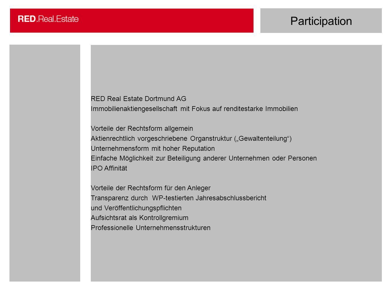 Participation RED Real Estate Dortmund AG