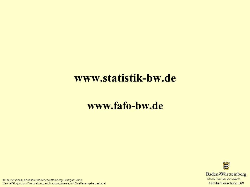 www.statistik-bw.de www.fafo-bw.de