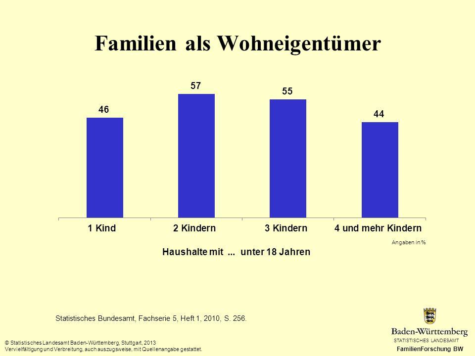 Familien als Wohneigentümer