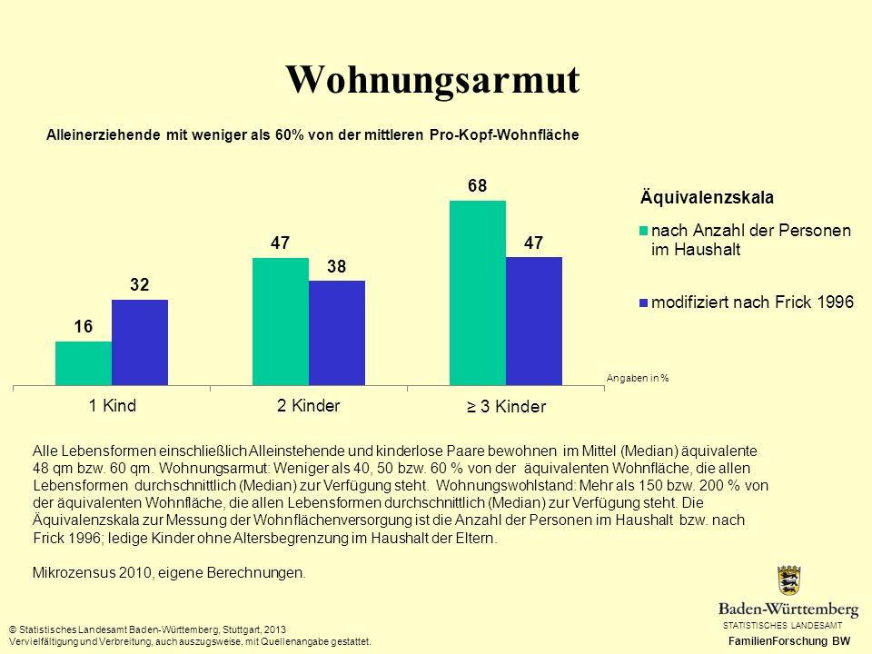Wohnungsarmut Äquivalenzskala