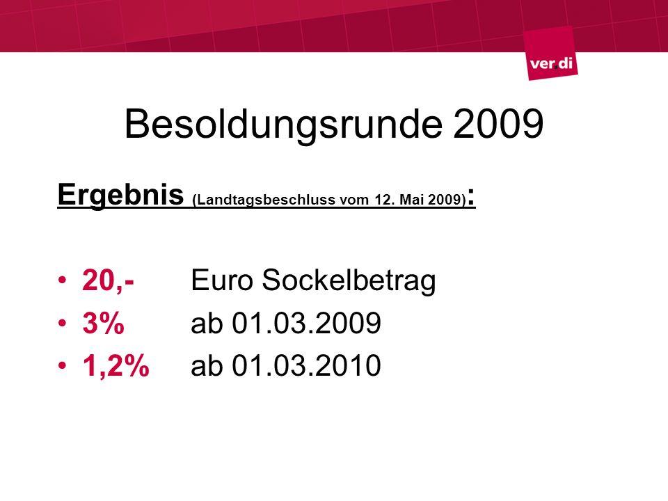 Besoldungsrunde 2009 Ergebnis (Landtagsbeschluss vom 12. Mai 2009):