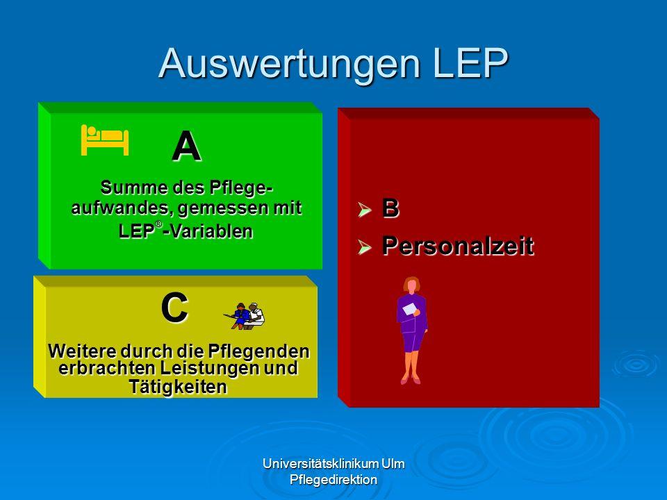 Auswertungen LEP A C B Personalzeit Summe des Pflege-