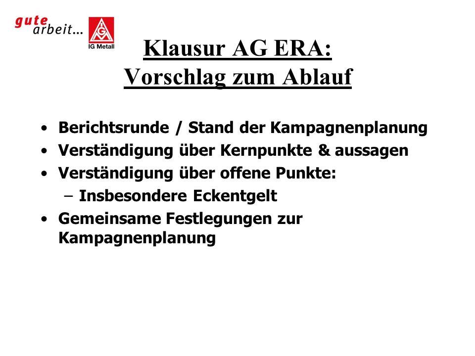 Klausur AG ERA: Vorschlag zum Ablauf