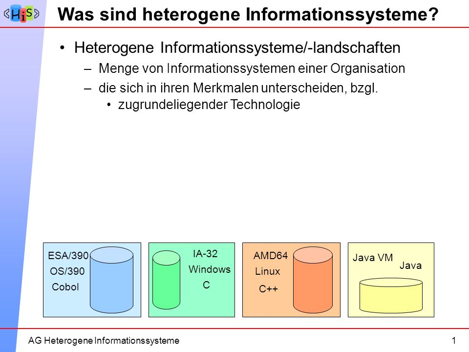 Was sind heterogene Informationssysteme
