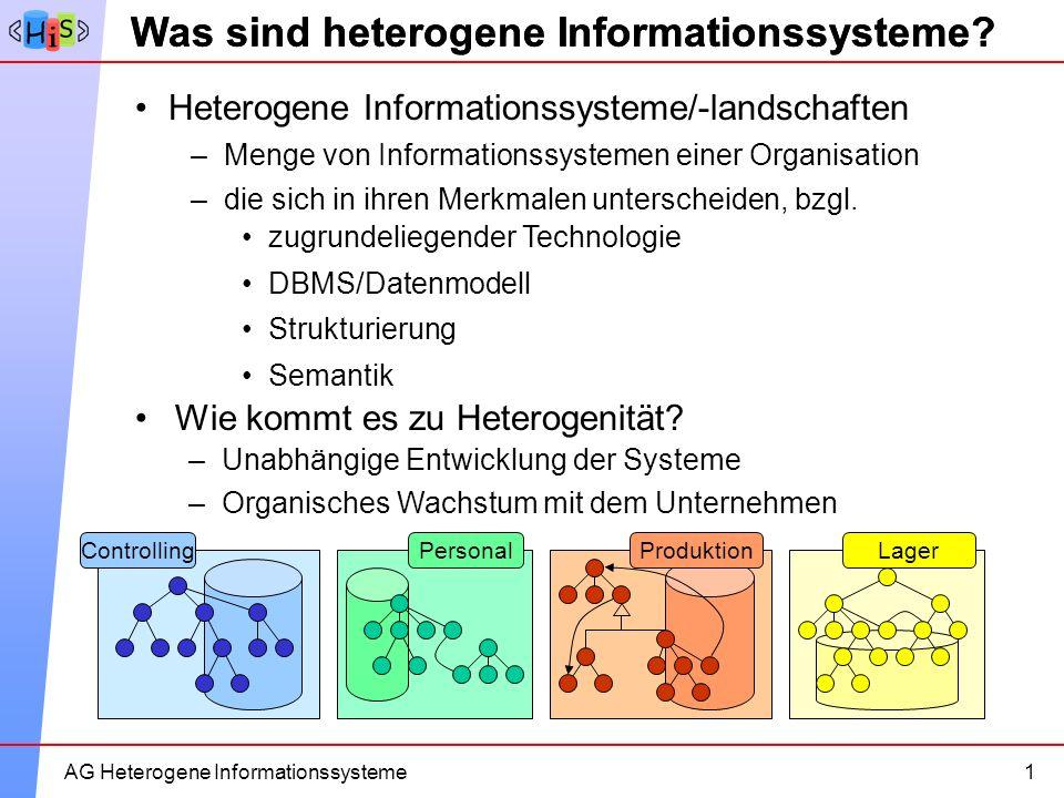 Was sind heterogene Informationssysteme